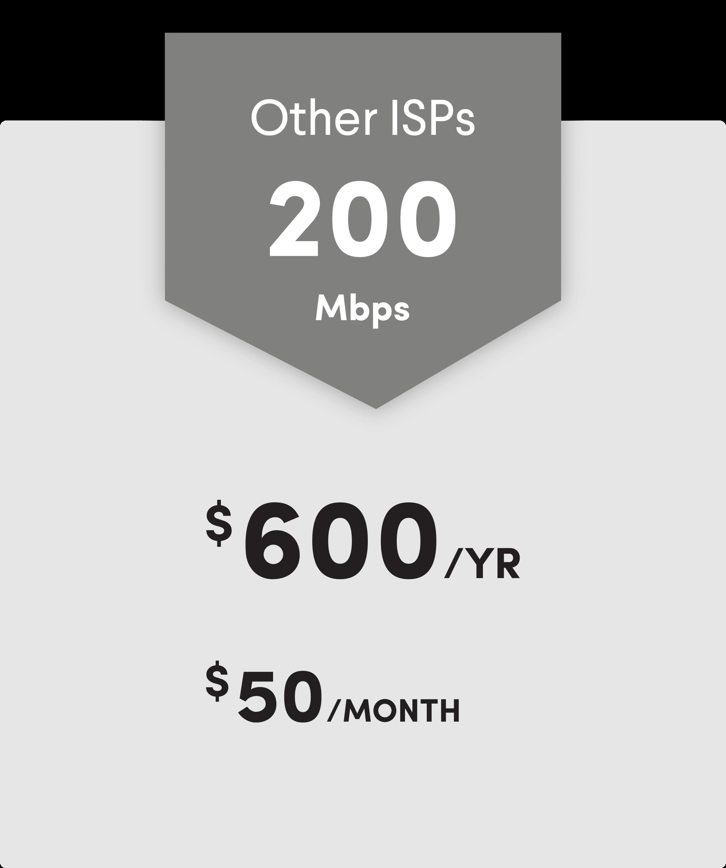 competitor internet